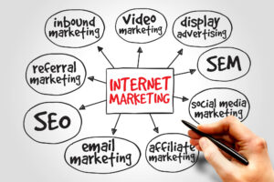 internet marketing solutions - The Ad Firm