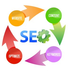 ranking seo services by The Ad Firm